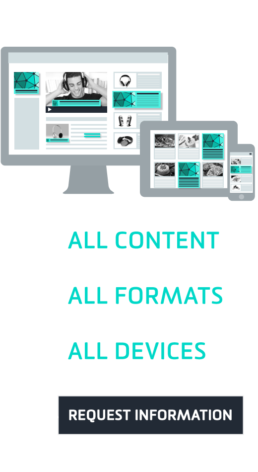 PowerLinks Native Advertising - All Content, All Formats, All Devices