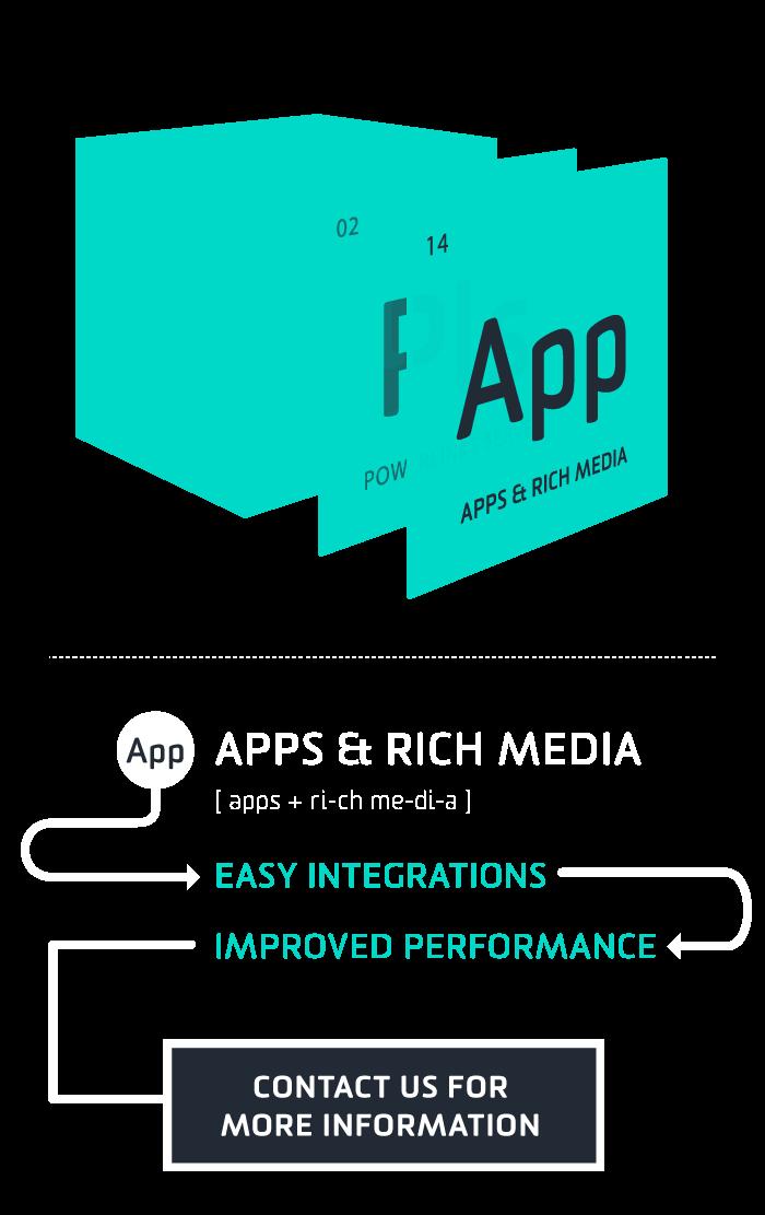 PowerLinks Native Advertising | Apps