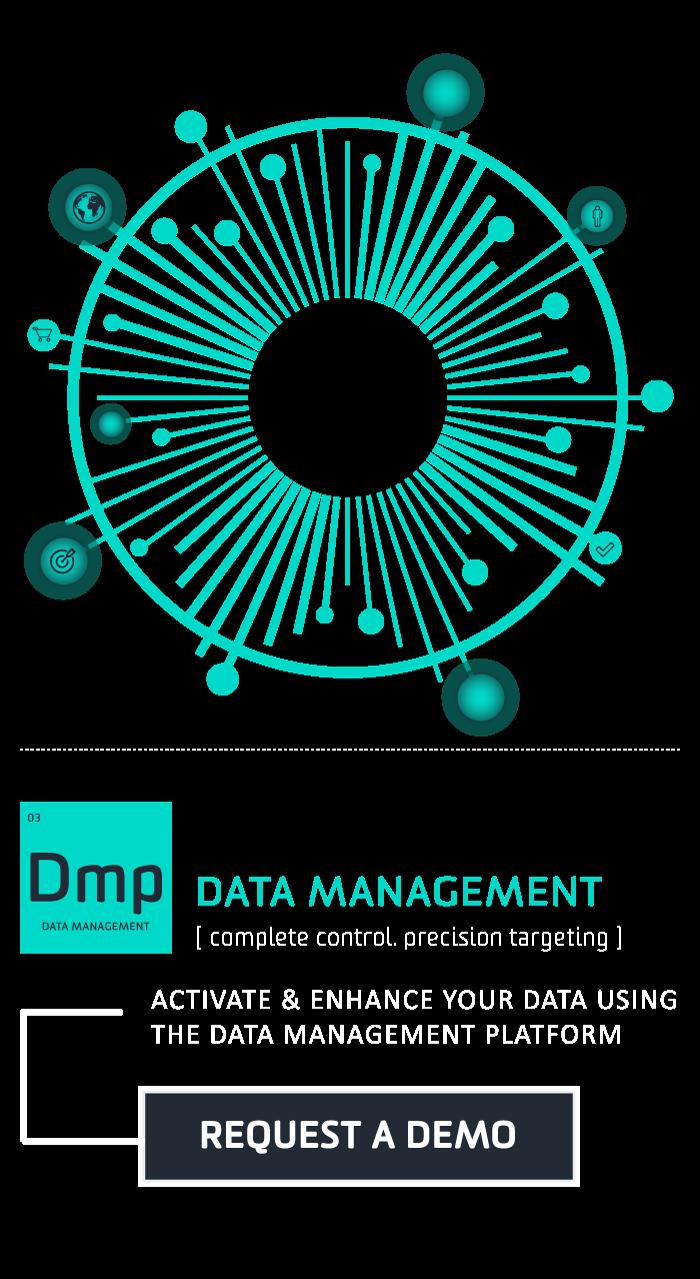 PowerLinks Native Advertising | Data Management Platform - Mobile