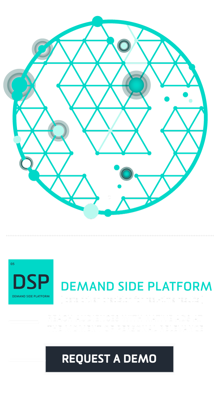 Powerlinks Native Ad DSP | Demand Side Platform