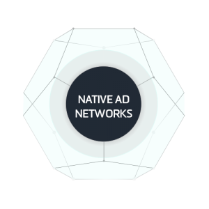 PowerLinks for Native Advertising Networks