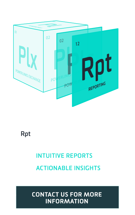 PowerLinks Native Advertising | Reporting