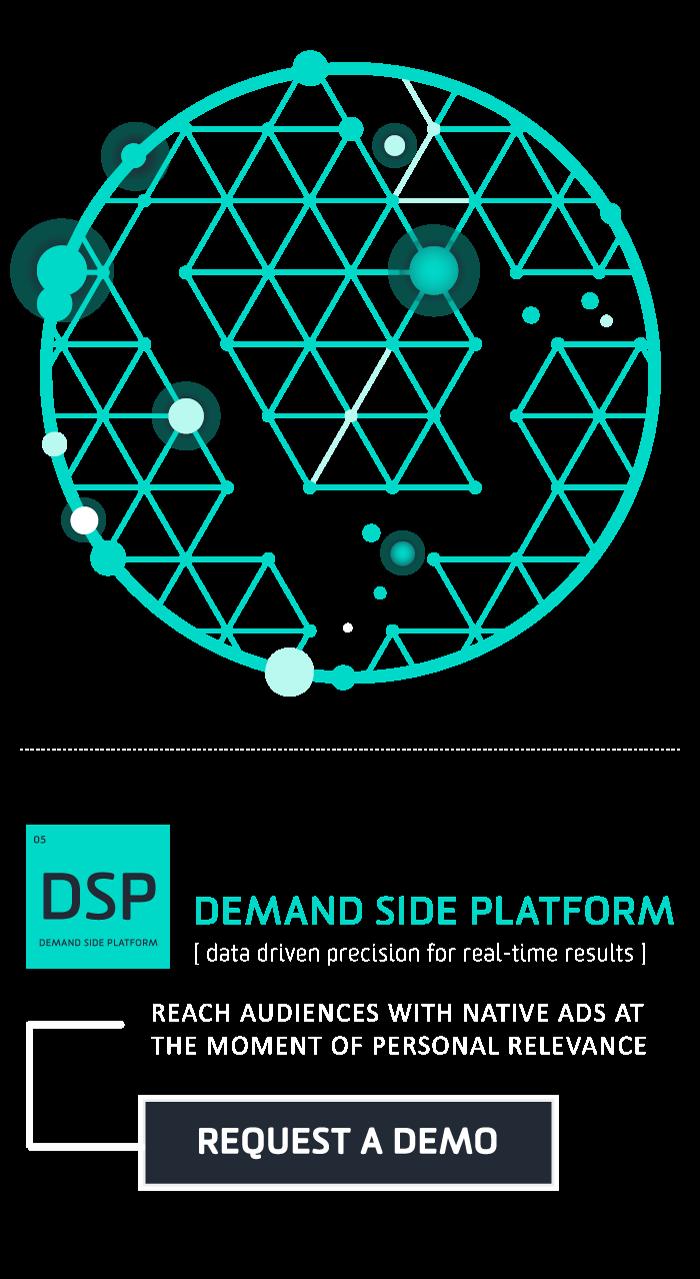 Powerlinks Native Ad DSP | Demand Side Platform