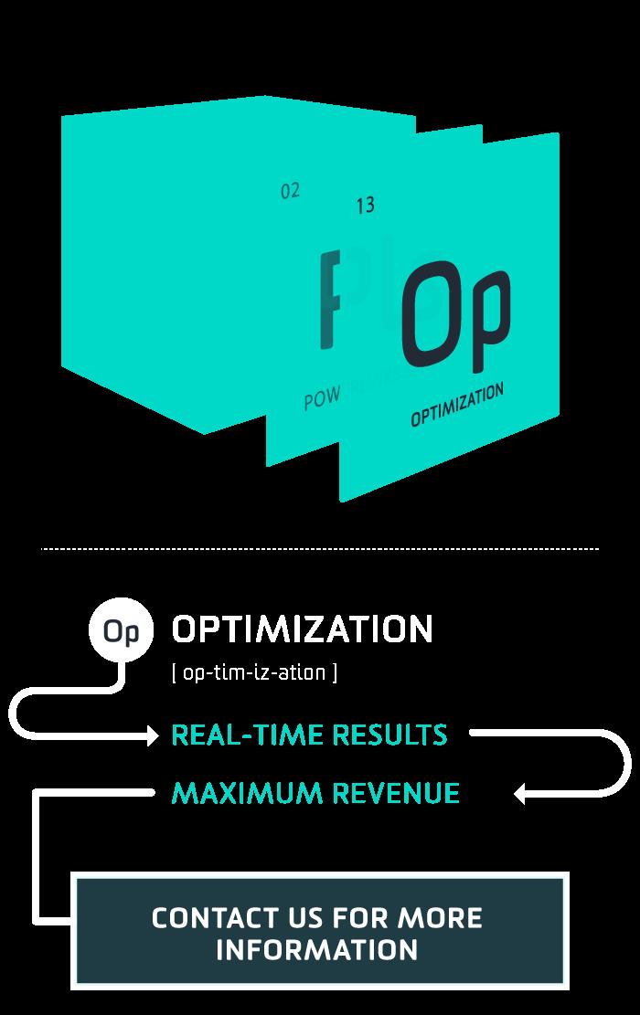 PowerLinks Native Advertising   Optimization